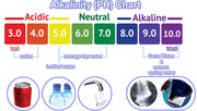 High Alkaline Water Boosts Antioxidant Levels