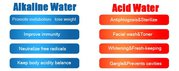 The Acceptance of the Benefits of Alkaline Water