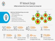 RF Network Design | Wireless Network Design Service