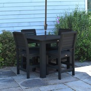St. Patricks Day Sale on Patio Furniture